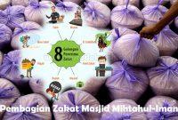 Kultum Ramadhan Tentang Membagikan Zakat Fitri