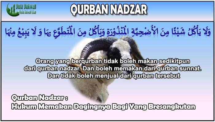Qurban Nadzar Hukum Memakan Dagingnya Bagi Yang Bresangkutan.jpg